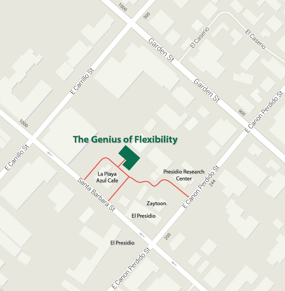 The Genius of Flexibility Santa Barbara Overview Map